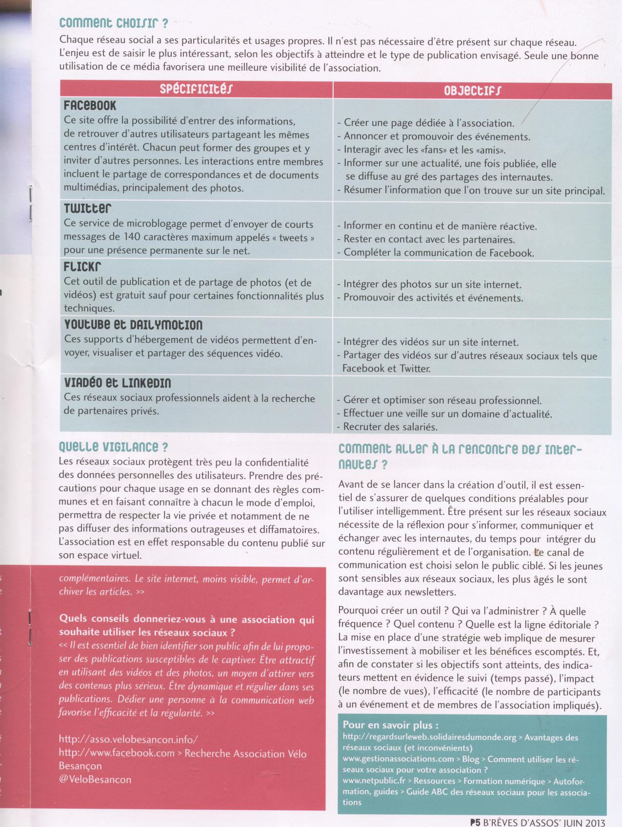 2013-06-Brêves-d-assos-reseaux-sociaux-02